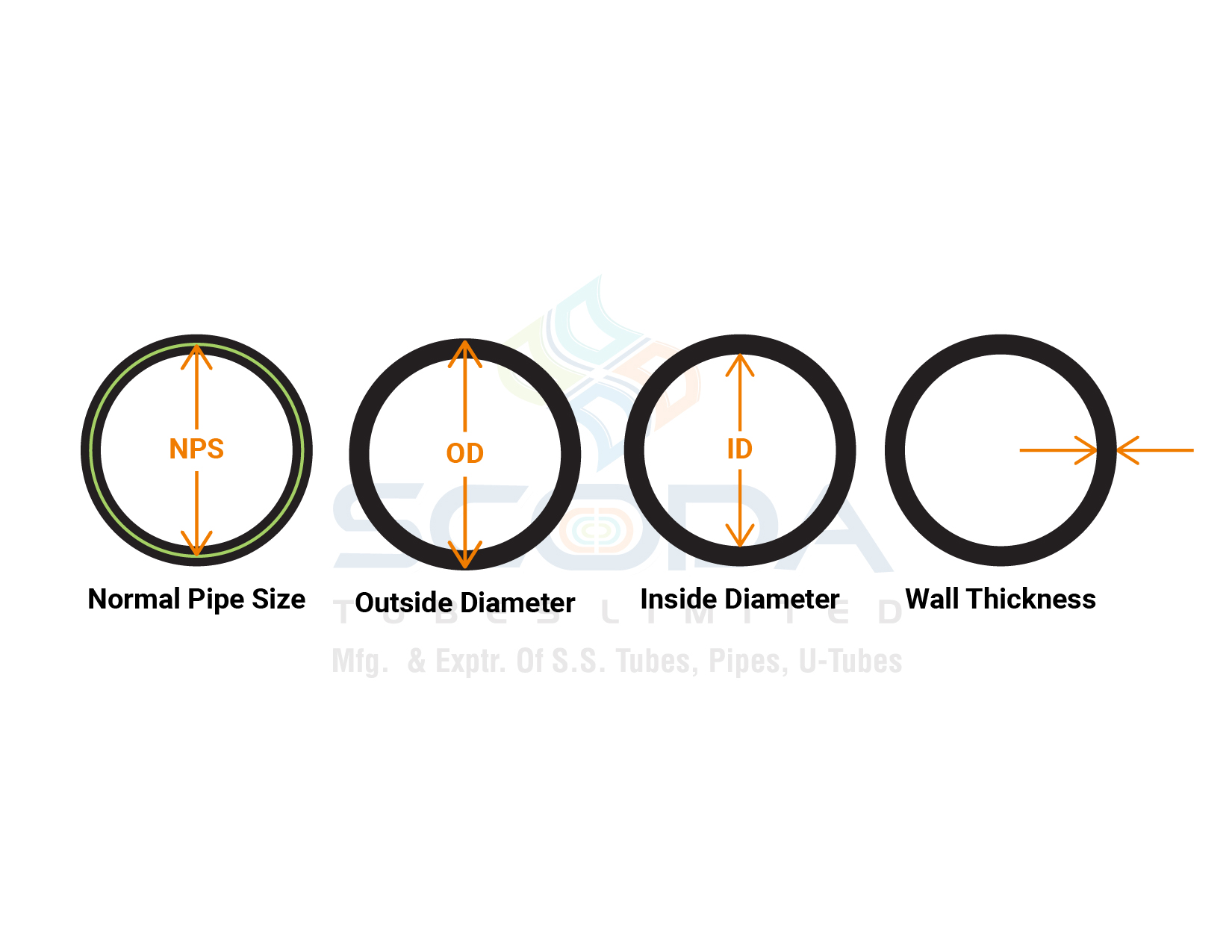 Differences between Stainless Steel Pipes and Tubes